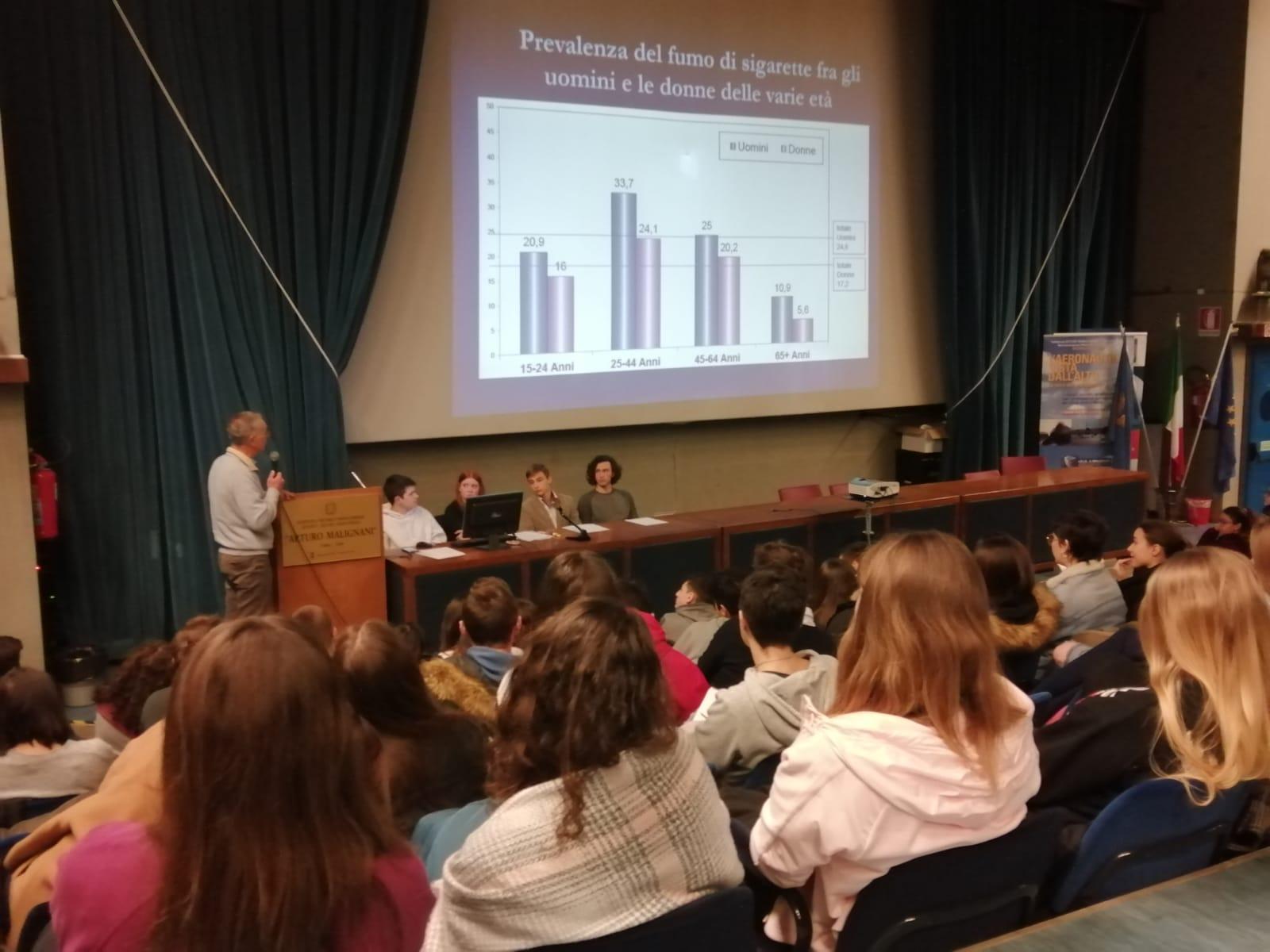 La nostra presentazione con i risultati dei questionari e del dosaggio del CO